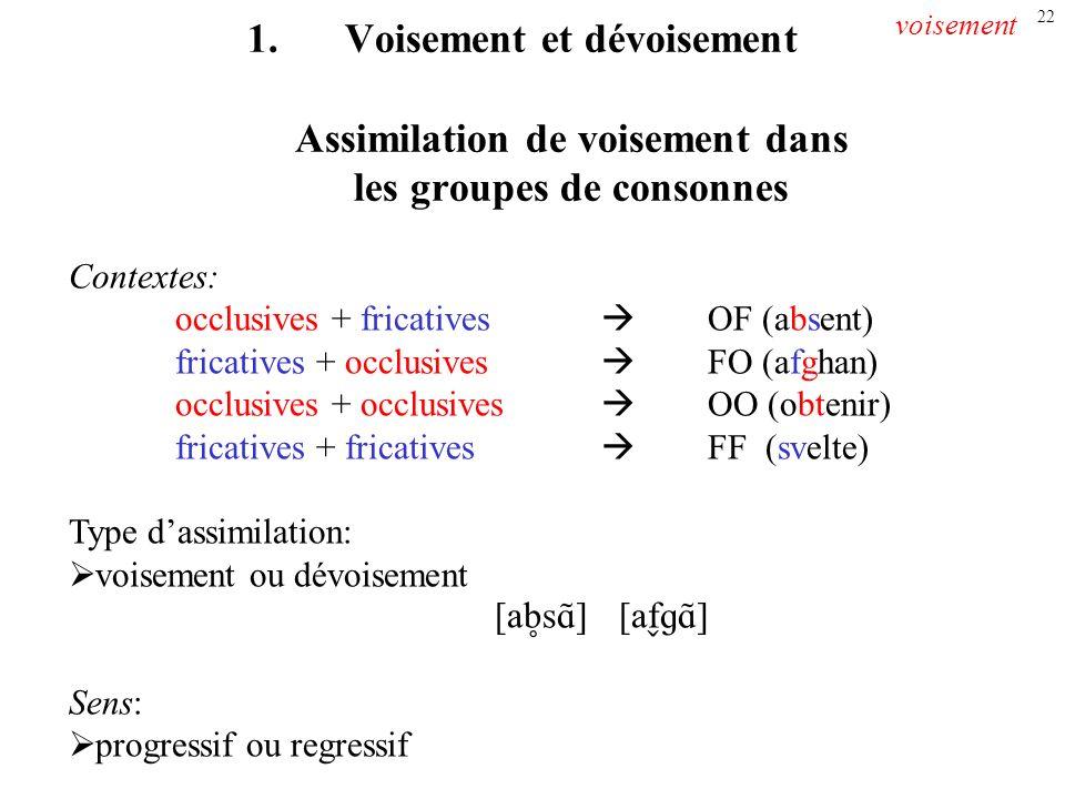 21 Présentation de quelques phénomènes de variation A. Variations contextuelles Voisement et dévoisement Allongement vocalique Harmonie vocalique Anté