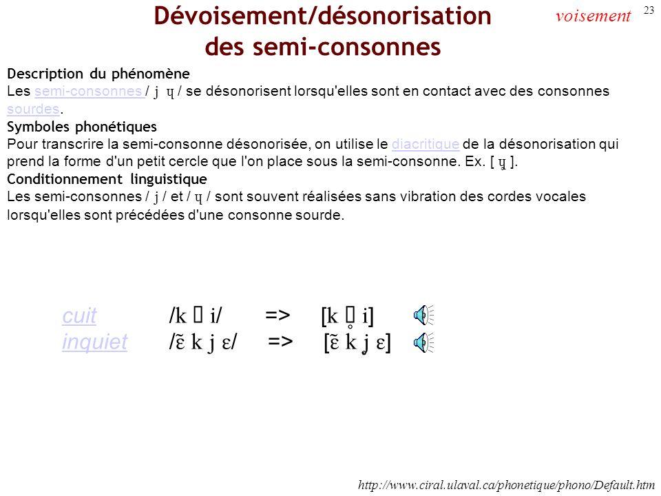 22 1.Voisement et dévoisement Assimilation de voisement dans les groupes de consonnes Contextes: occlusives + fricatives OF (absent) fricatives + occl
