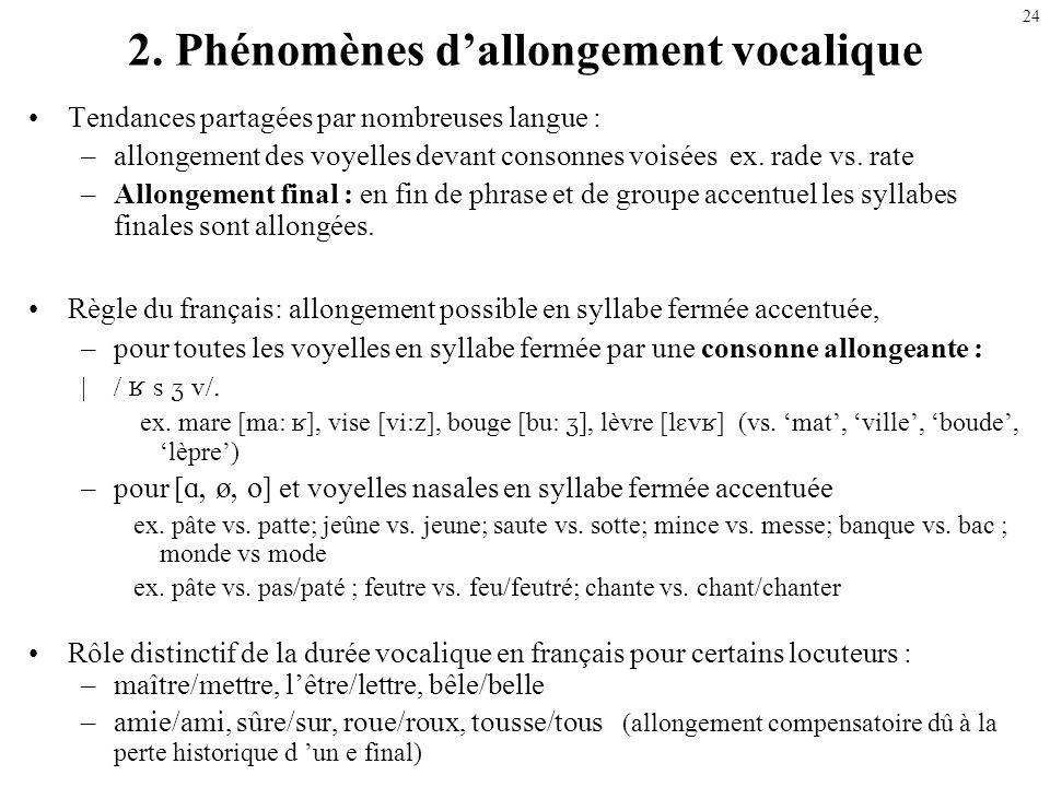 23 Description du phénomène Les semi-consonnes / / se désonorisent lorsqu'elles sont en contact avec des consonnes sourdes. semi-consonnes sourdes Sym