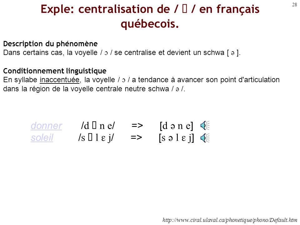 27 4. Antériorisation, postériorisation, centralisation postériorisation : changement d'un lieu d'articulation (C et V) qui se déplace vers l'arrière