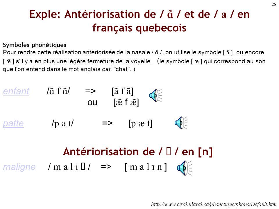 28 Exple: centralisation de / / en français québecois. Description du phénomène Dans certains cas, la voyelle / / se centralise et devient un schwa [