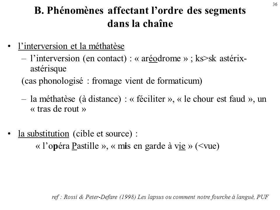 35 Présentation de quelques phénomènes de variation A. Variations contextuelles Voisement et dévoisement Allongement vocalique Harmonie vocalique Anté