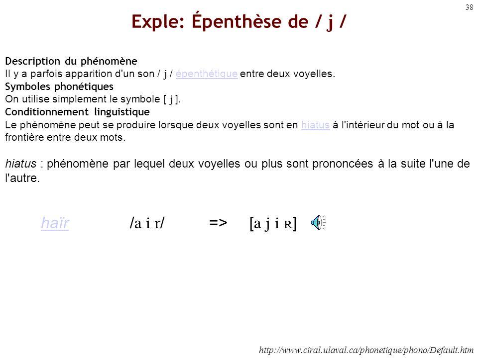 37 Omission/deletion/syncope : chute d'une voyelle ou d'une consonne. Ex. population : [ ] Apocope: abrègement d'un mot par suite de la chute de phonè