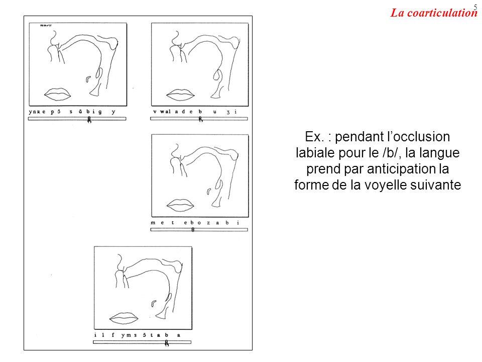 4 Enchaînement des gestes articulatoires susi temps Prononciation du mot « soucis » [susi] Zones de chevauchement articulatoire } } }
