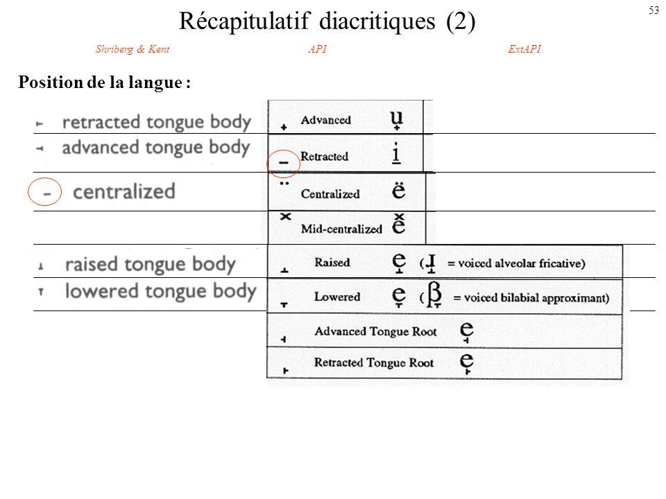 52 Récapitulatif diacritiques Nasalité: Labialité: Shriberg & Kent (Clinical Phonetics 2003) APIExtAPI