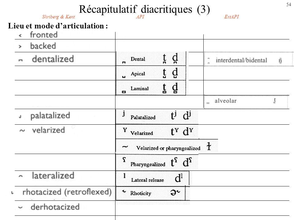 53 Récapitulatif diacritiques (2) Position de la langue : Shriberg & KentAPIExtAPI