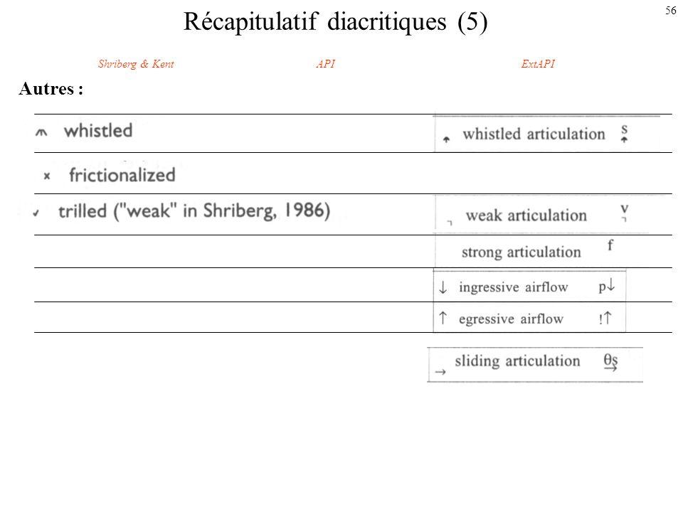 55 Récapitulatif diacritiques (4) Source : Shriberg & KentAPIExtAPI