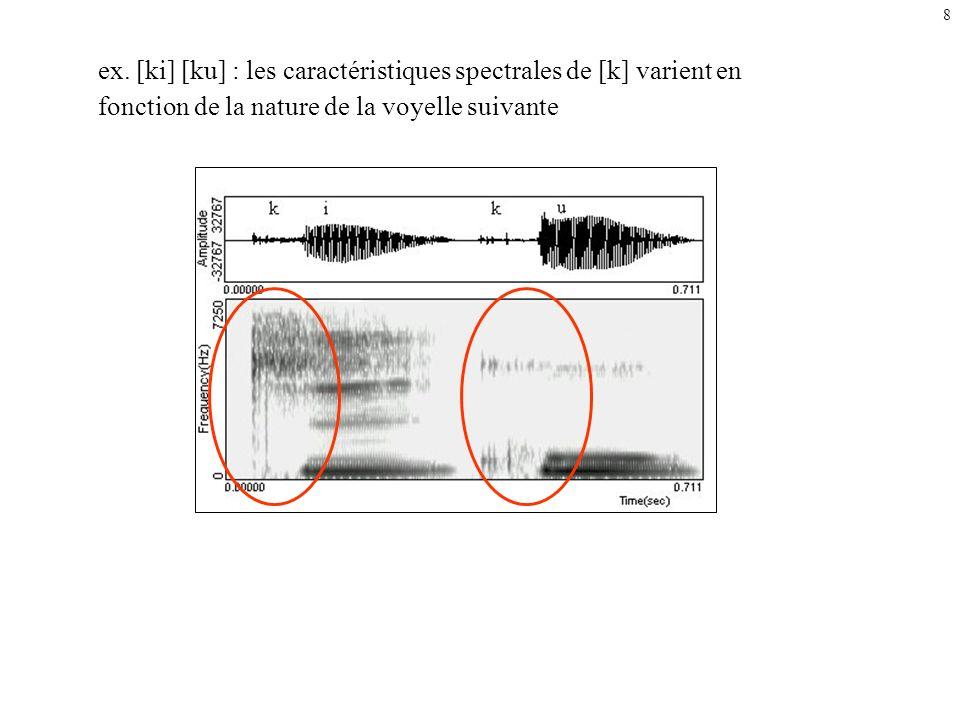 7 Ex. : le lieu de locclusion de /g/ varie en fonction du lieu d articulation des voyelles précédentes et suivantes. La coarticulation Coarticulation: