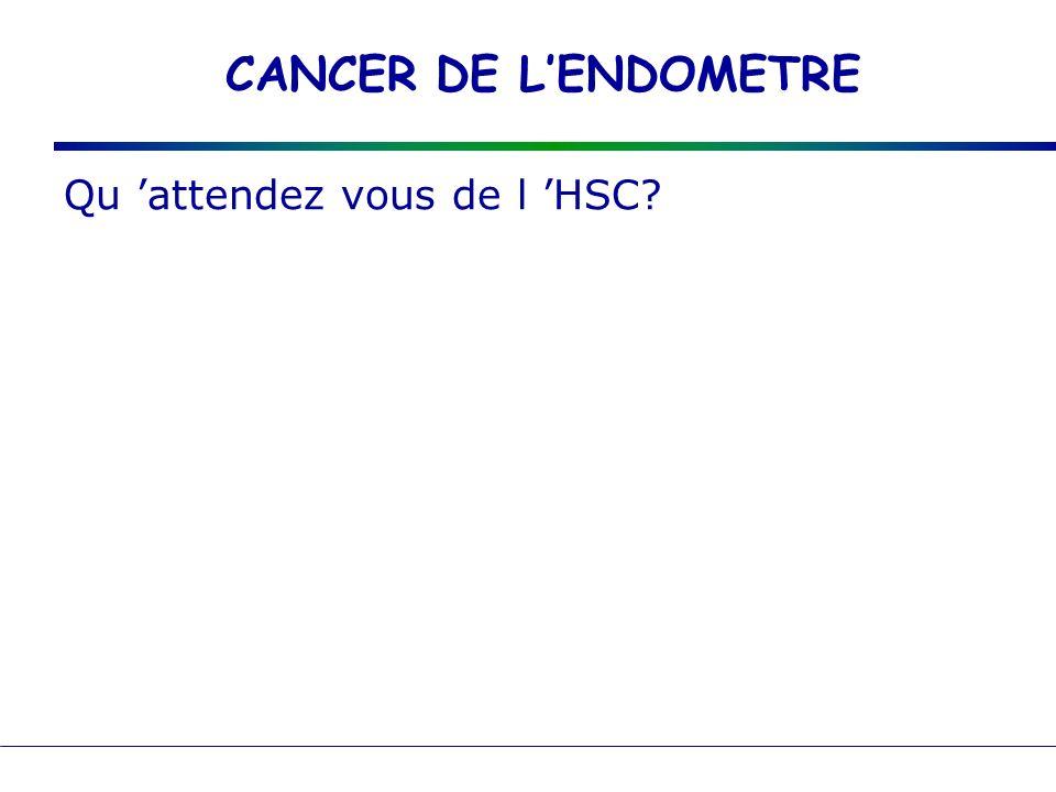CANCER DE LENDOMETRE Qu attendez vous de l HSC?