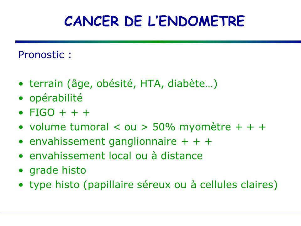 Pronostic : terrain (âge, obésité, HTA, diabète…) opérabilité FIGO + + + volume tumoral 50% myomètre + + + envahissement ganglionnaire + + + envahisse