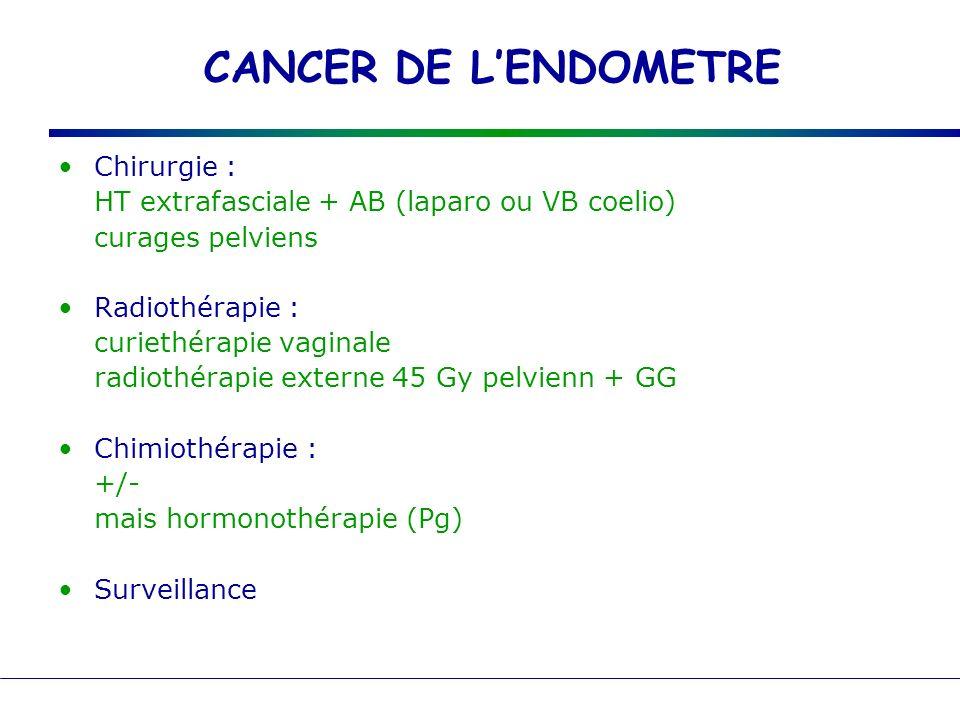 CANCER DE LENDOMETRE Chirurgie : HT extrafasciale + AB (laparo ou VB coelio) curages pelviens Radiothérapie : curiethérapie vaginale radiothérapie ext