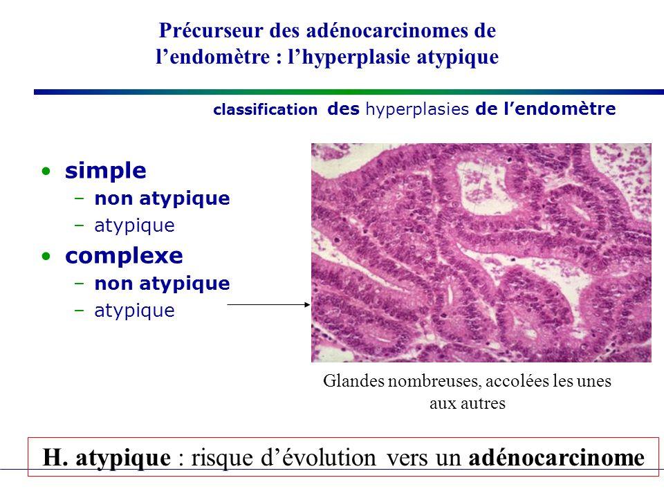 classification des hyperplasies de lendomètre simple –non atypique –atypique complexe –non atypique –atypique H. atypique : risque dévolution vers un