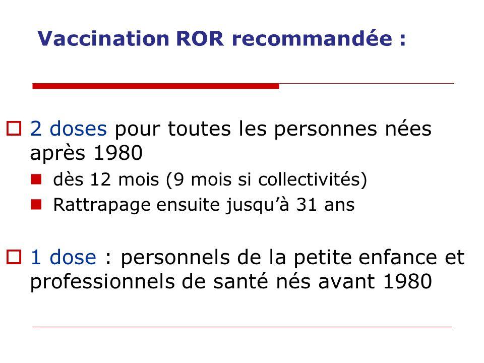 Vaccination ROR recommandée : 2 doses pour toutes les personnes nées après 1980 dès 12 mois (9 mois si collectivités) Rattrapage ensuite jusquà 31 ans