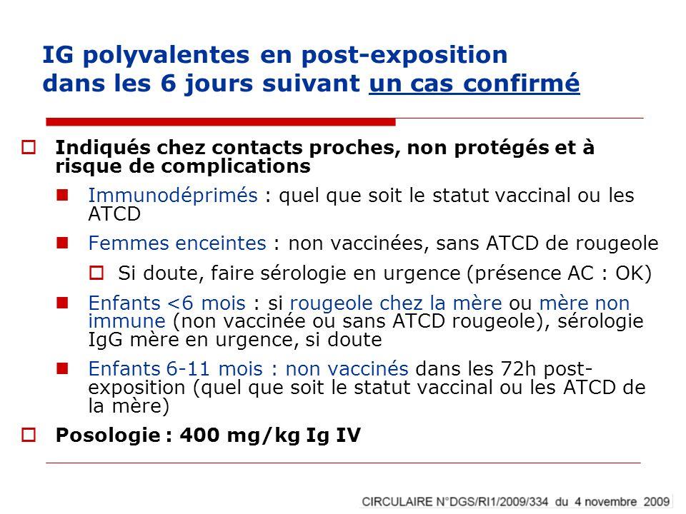 IG polyvalentes en post-exposition dans les 6 jours suivant un cas confirmé Indiqués chez contacts proches, non protégés et à risque de complications
