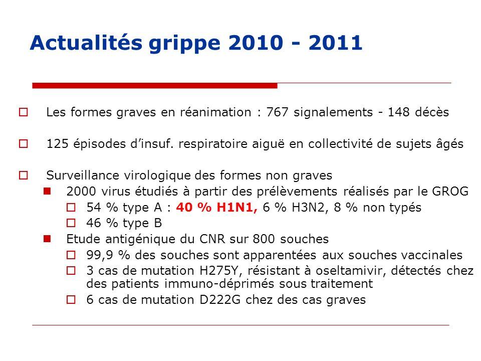 Actualités grippe 2010 - 2011 Les formes graves en réanimation : 767 signalements - 148 décès 125 épisodes dinsuf. respiratoire aiguë en collectivité