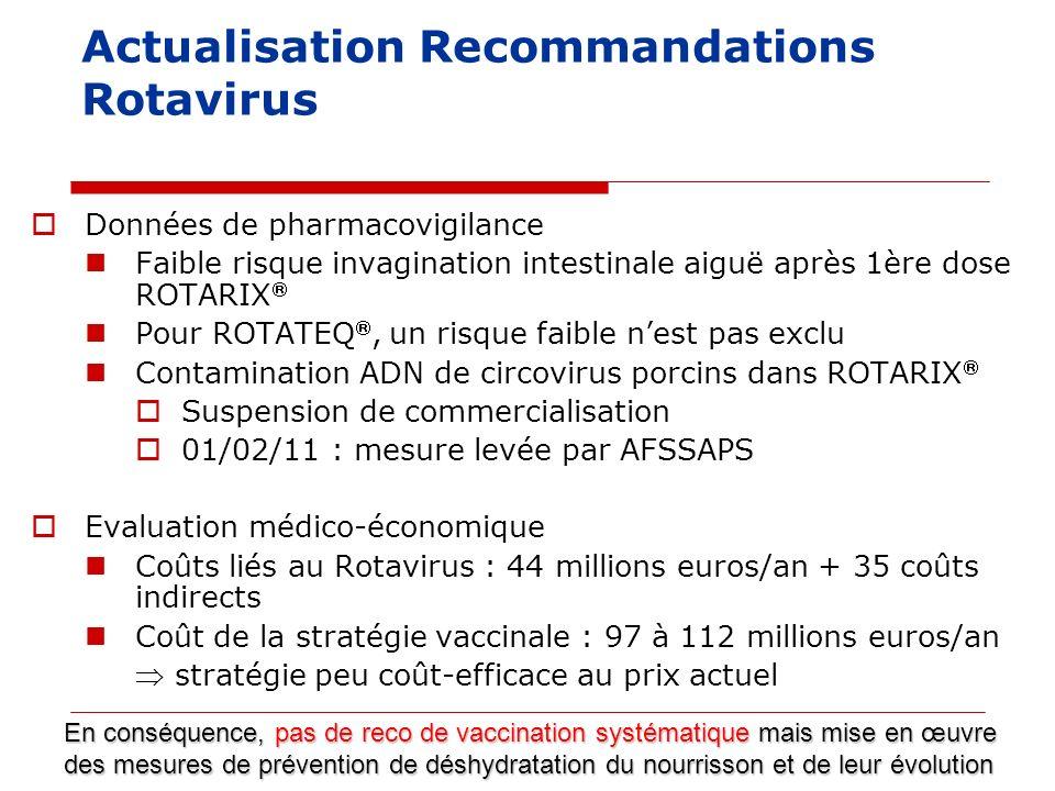 Actualisation Recommandations Rotavirus Données de pharmacovigilance Faible risque invagination intestinale aiguë après 1ère dose ROTARIX Pour ROTATEQ