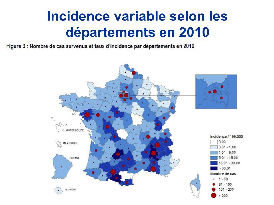 Incidence de la rougeole selon lâge en 2008-2010 Depuis 2008 o Augmentation des cas chez lenfant < 1 an ( x 3), incidence : 50/100.000 o Et chez le jeune adulte ( x 5), incidence : 15/100.000