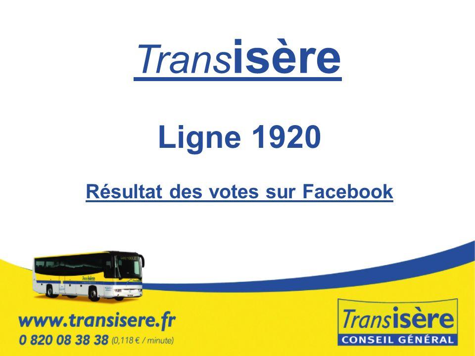 Introduction Afin de mieux connaître les attentes des usagers de la ligne 1920, léquipe Transisère vous a invité à donner votre avis sur le choix de litinéraire durant le mois daoût.