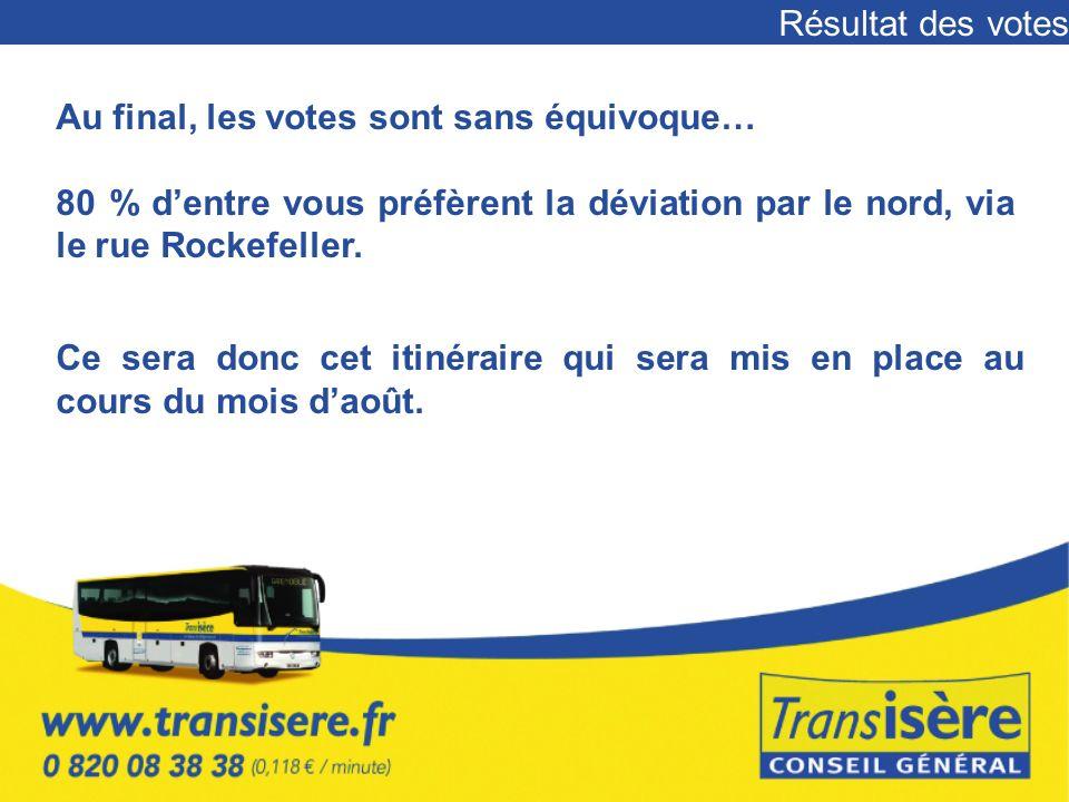 Un grand merci Toute léquipe Transisère vous remercie de votre participation à ce sondage.