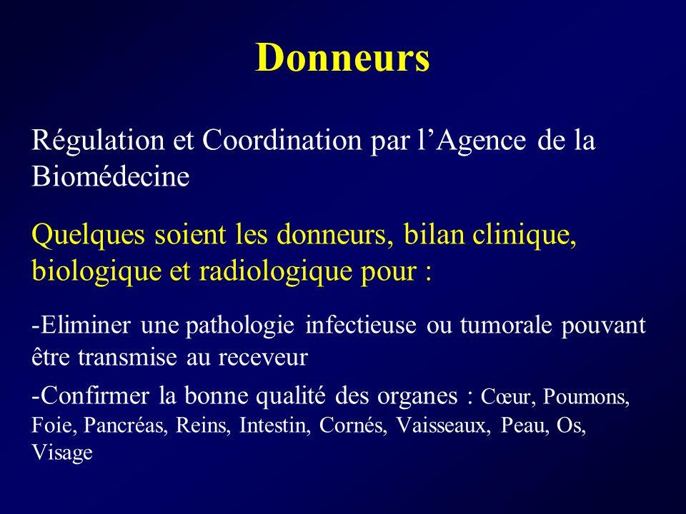 Donneurs Régulation et Coordination par lAgence de la Biomédecine Quelques soient les donneurs, bilan clinique, biologique et radiologique pour : -Eli