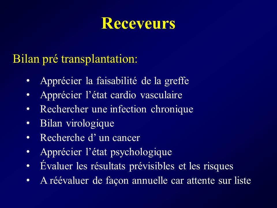 Receveurs Bilan pré transplantation: Apprécier la faisabilité de la greffe Apprécier létat cardio vasculaire Rechercher une infection chronique Bilan