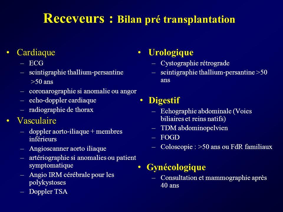Receveurs : Bilan pré transplantation Cardiaque –ECG –scintigraphie thallium-persantine >50 ans –coronarographie si anomalie ou angor –echo-doppler ca