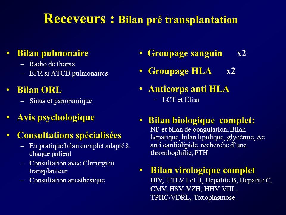 Receveurs : Bilan pré transplantation Bilan pulmonaire –Radio de thorax –EFR si ATCD pulmonaires Bilan ORL –Sinus et panoramique Avis psychologique Co