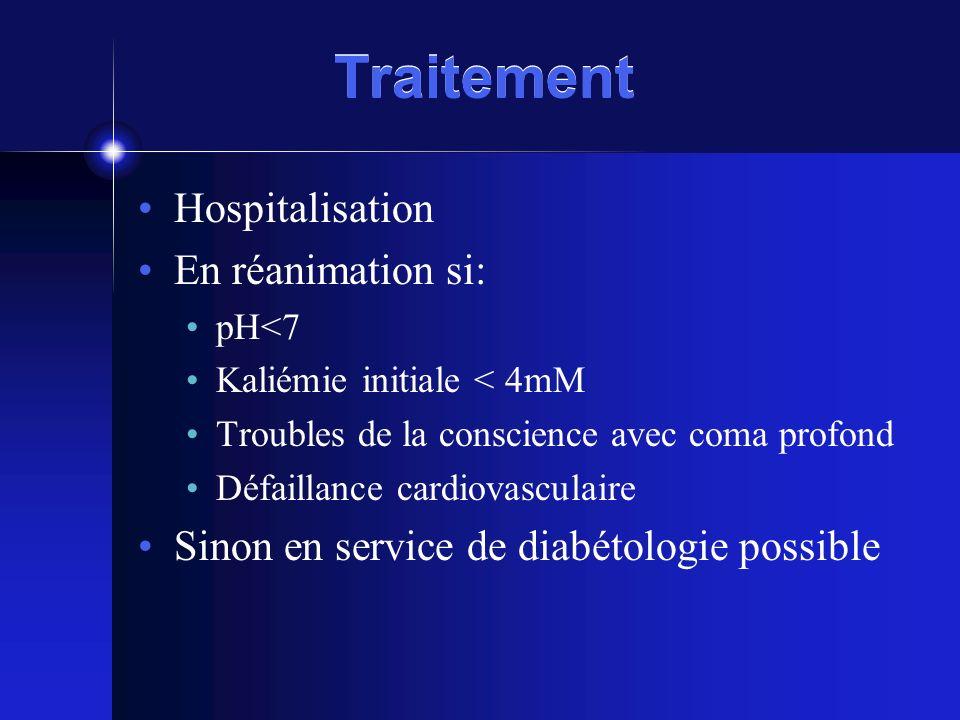 Traitement Hospitalisation En réanimation si: pH<7 Kaliémie initiale < 4mM Troubles de la conscience avec coma profond Défaillance cardiovasculaire Si