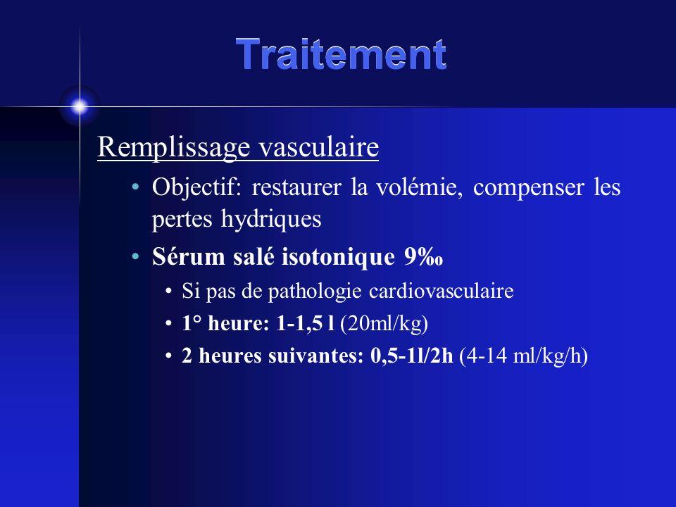 Traitement Remplissage vasculaire Objectif: restaurer la volémie, compenser les pertes hydriques Sérum salé isotonique 9 Si pas de pathologie cardiova