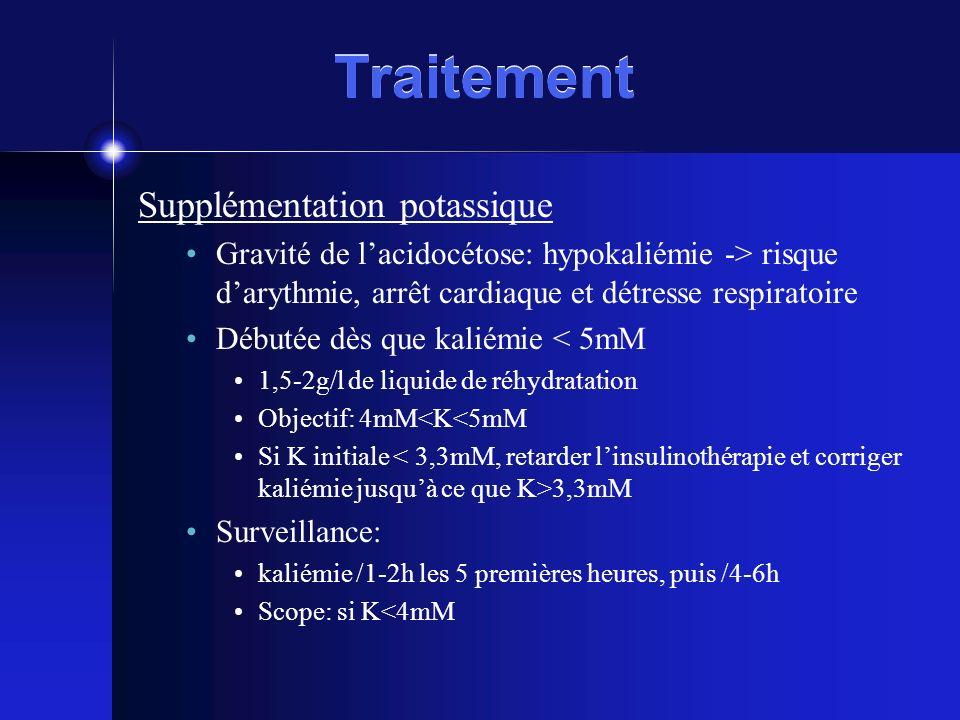Traitement Supplémentation potassique Gravité de lacidocétose: hypokaliémie -> risque darythmie, arrêt cardiaque et détresse respiratoire Débutée dès