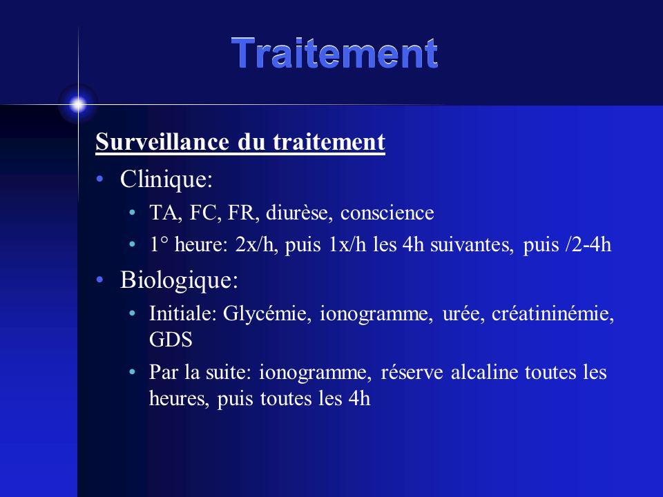 Traitement Surveillance du traitement Clinique: TA, FC, FR, diurèse, conscience 1° heure: 2x/h, puis 1x/h les 4h suivantes, puis /2-4h Biologique: Ini