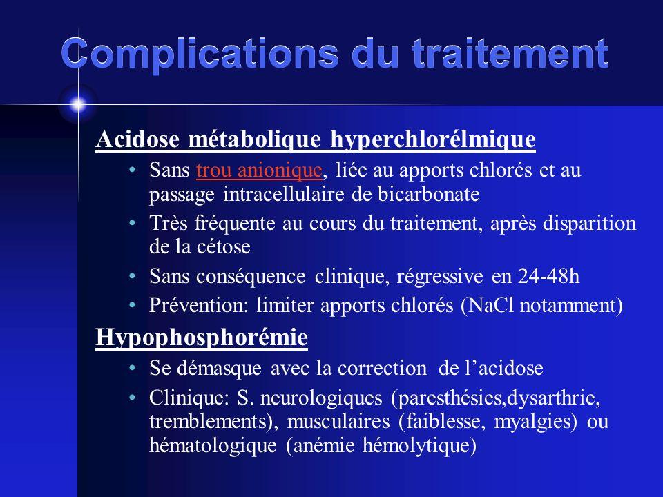 Complications du traitement Acidose métabolique hyperchlorélmique Sans trou anionique, liée au apports chlorés et au passage intracellulaire de bicarb