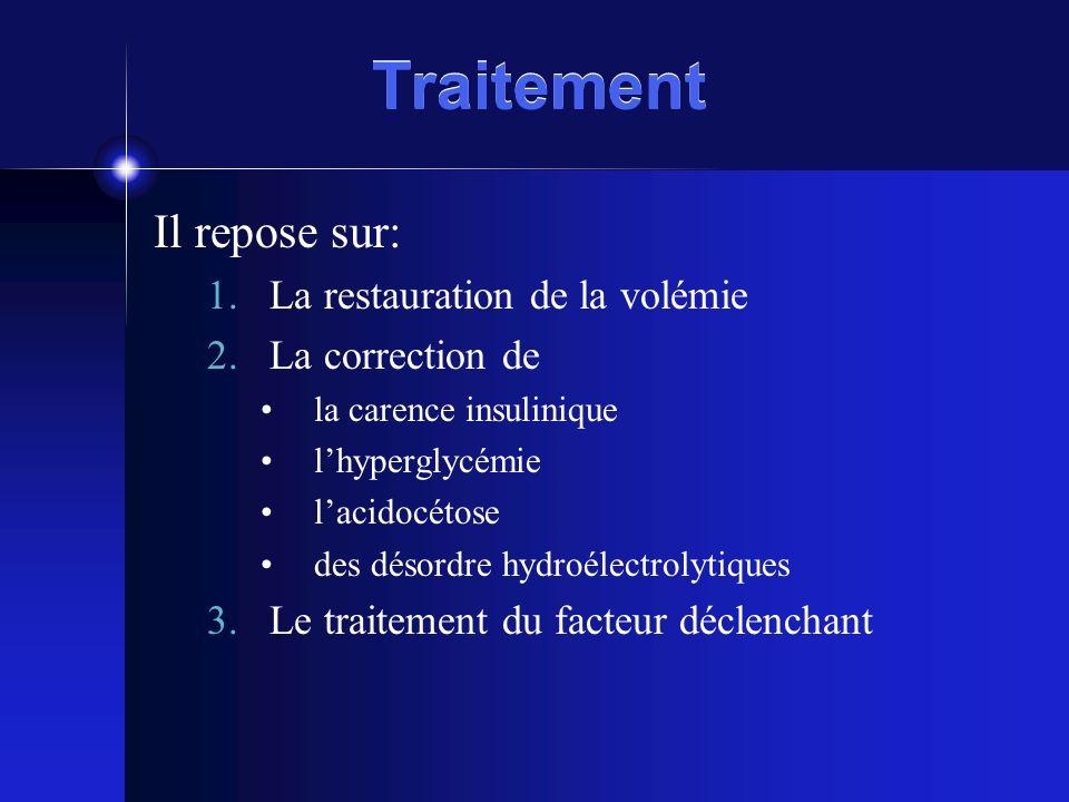 Traitement Il repose sur: 1.La restauration de la volémie 2.La correction de la carence insulinique lhyperglycémie lacidocétose des désordre hydroélec