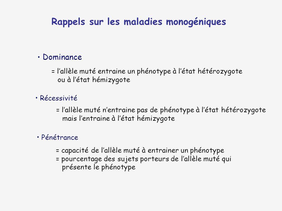 Rappels sur les maladies monogéniques Dominance Récessivité Pénétrance = lallèle muté entraine un phénotype à létat hétérozygote ou à létat hémizygote