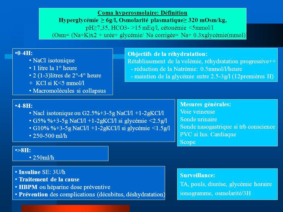 Coma hyperosmolaire: Définition Hyperglycémie 6g/l, Osmolarité plasmatique 320 mOsm/kg, pH7,35, HCO3- >15 mEq/l, cétonémie <5mmol/l (Osm= (Na+K)x2 + u