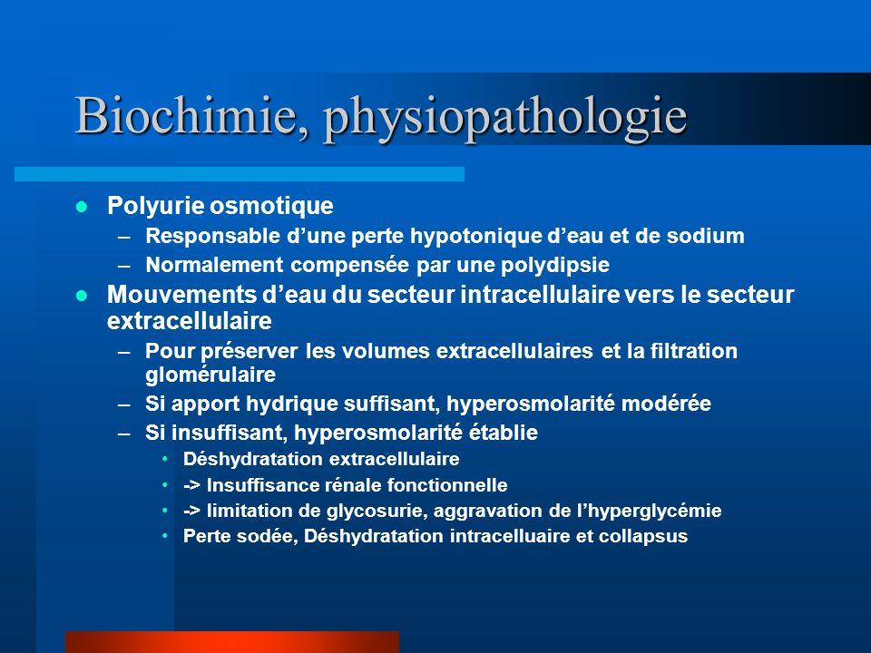 Coma hyperosmolaire: Définition Hyperglycémie 6g/l, Osmolarité plasmatique 320 mOsm/kg, pH7,35, HCO3- >15 mEq/l, cétonémie <5mmol/l (Osm= (Na+K)x2 + urée+ glycémie/ Na corrigée= Na+ 0.3xglycémie(mmol)) Mesures générales: Voie veineuse Sonde urinaire Sonde nasogastrique si trb conscience PVC si Ins.