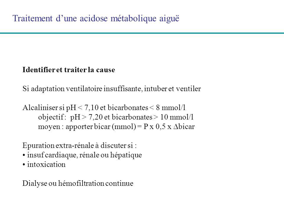 Traitement dune acidose métabolique aiguë Identifier et traiter la cause Si adaptation ventilatoire insuffisante, intuber et ventiler Alcaliniser si p