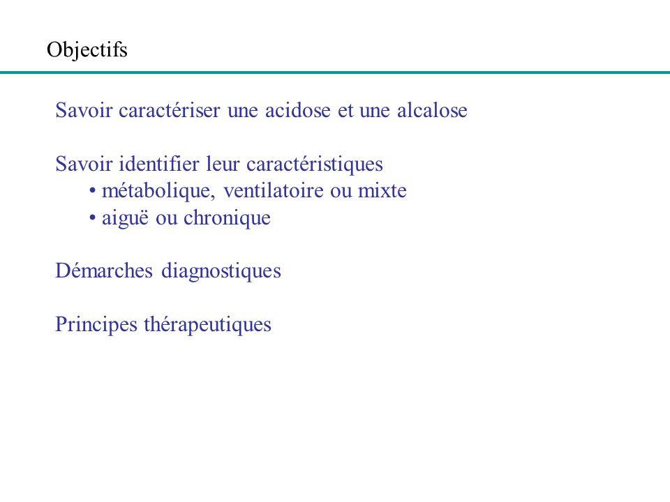 Objectifs Savoir caractériser une acidose et une alcalose Savoir identifier leur caractéristiques métabolique, ventilatoire ou mixte aiguë ou chroniqu