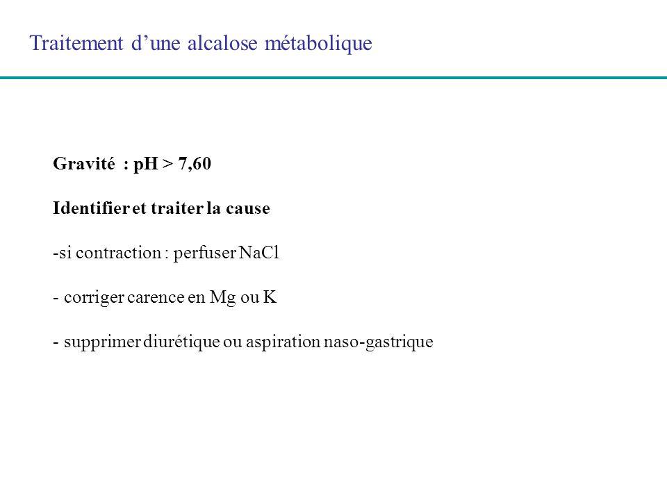 Traitement dune alcalose métabolique Gravité : pH > 7,60 Identifier et traiter la cause -si contraction : perfuser NaCl - corriger carence en Mg ou K