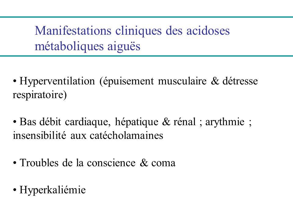 Manifestations cliniques des alcaloses métaboliques signes neurologiques : céphalées, somnolence, confusion, tétanie, convulsions arythmie cardiaque hypoventilation hypokaliémie (hypocalcémie, hypophosporémie, hypomagnésémie) polyurie