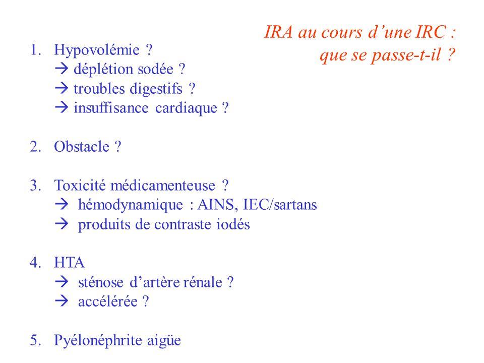 IRA au cours dune IRC : que se passe-t-il ? 1.Hypovolémie ? déplétion sodée ? troubles digestifs ? insuffisance cardiaque ? 2.Obstacle ? 3.Toxicité mé