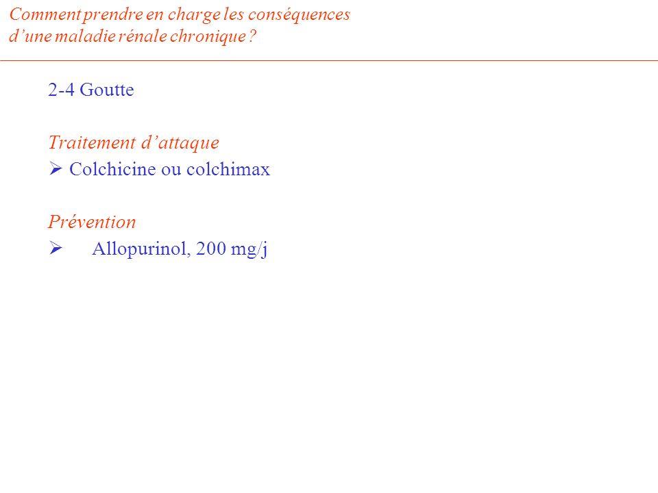 Comment prendre en charge les conséquences dune maladie rénale chronique ? 2-4 Goutte Traitement dattaque Colchicine ou colchimax Prévention Allopurin