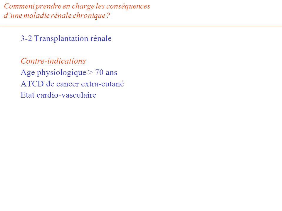 Comment prendre en charge les conséquences dune maladie rénale chronique ? 3-2 Transplantation rénale Contre-indications Age physiologique > 70 ans AT