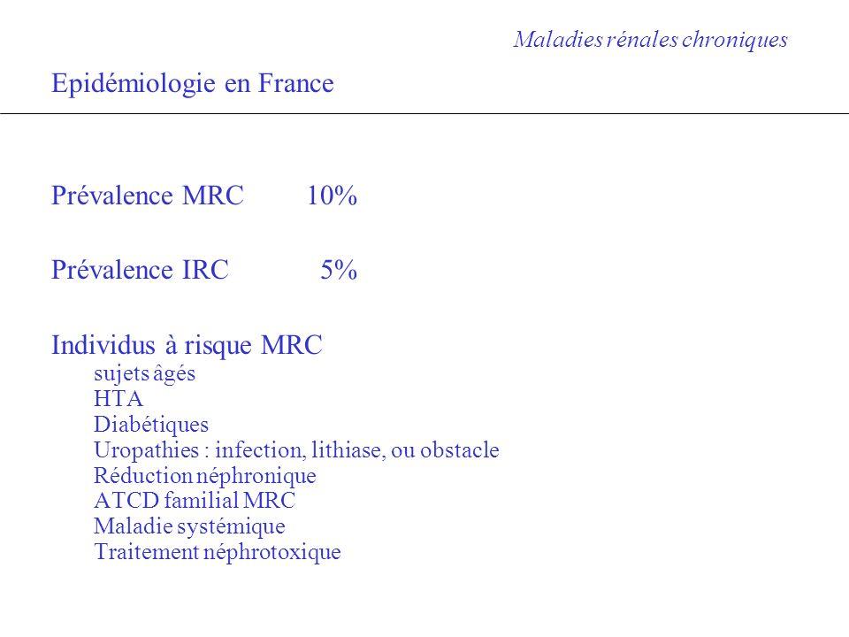 Epidémiologie en France Prévalence MRC10% Prévalence IRC 5% Individus à risque MRC sujets âgés HTA Diabétiques Uropathies : infection, lithiase, ou ob