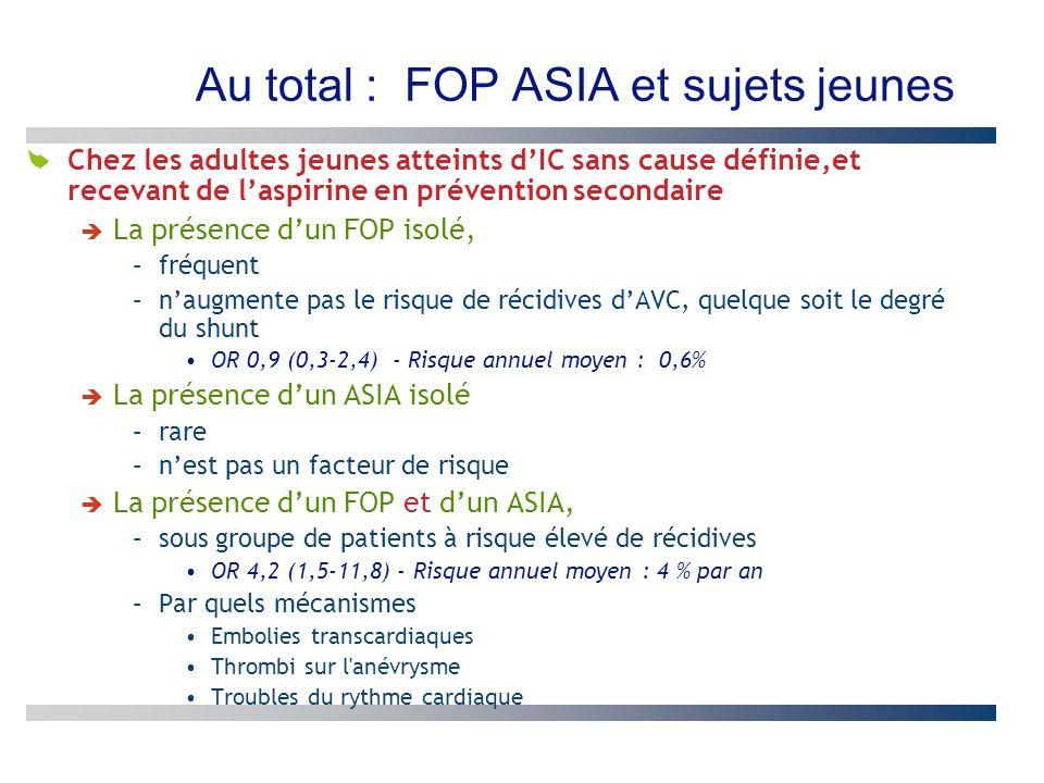 Au total : FOP ASIA et sujets jeunes Chez les adultes jeunes atteints dIC sans cause définie,et recevant de laspirine en prévention secondaire La prés