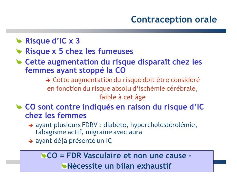 Contraception orale Risque dIC x 3 Risque x 5 chez les fumeuses Cette augmentation du risque disparaît chez les femmes ayant stoppé la CO Cette augmen