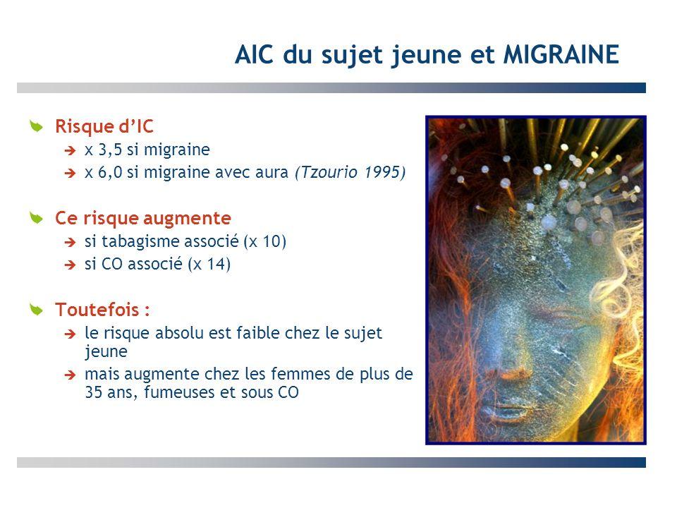 AIC du sujet jeune et MIGRAINE Risque dIC x 3,5 si migraine x 6,0 si migraine avec aura (Tzourio 1995) Ce risque augmente si tabagisme associé (x 10)