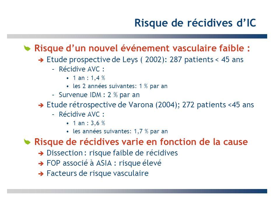 Risque de récidives dIC Risque dun nouvel événement vasculaire faible : Etude prospective de Leys ( 2002): 287 patients < 45 ans –Récidive AVC : 1 an