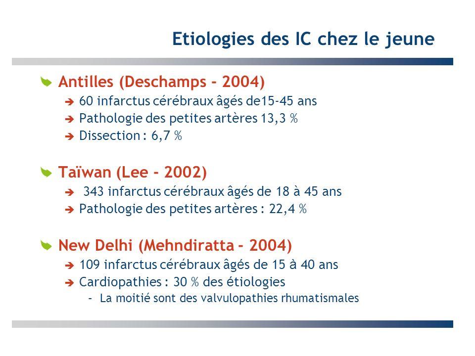 Etiologies des IC chez le jeune Antilles (Deschamps - 2004) 60 infarctus cérébraux âgés de15-45 ans Pathologie des petites artères 13,3 % Dissection :