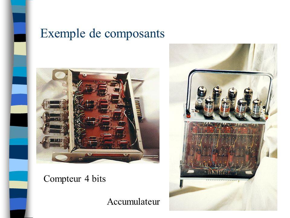 Exemple de composants Compteur 4 bits Accumulateur